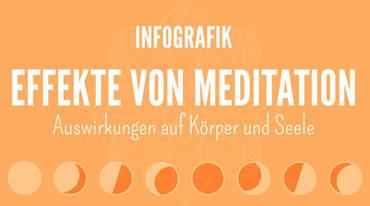 I370 208 visual infografik vorteile meditation