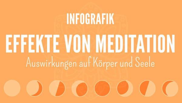 Large visual infografik vorteile meditation