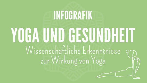 Large visual infografik vorteile yoga