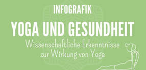 Infografik: Wie Yoga die Gesundheit fördert